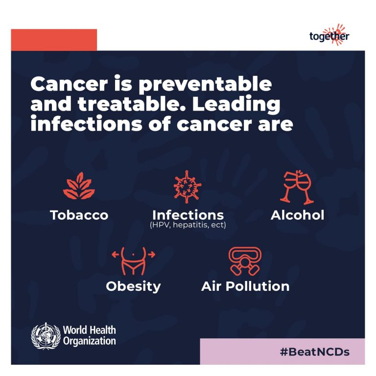 cancer prevention and treatment icons