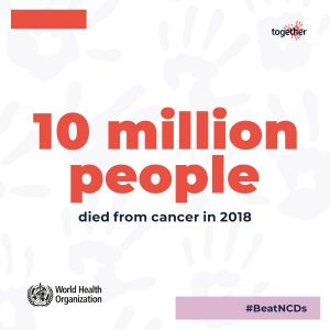 10 million people died from cancer in 2018